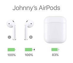Бездротові Навушники Apple AirPods 2 bluetooth навушники Аирподсы для Iphone Люкс копія 1в1 з кейсом, фото 2