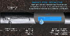 Крапельна стрічка Presto-PS эмиттерная 3D Tube крапельниці через 10 см витрата 2.7 л/год, довжина 1000 м (3D-10-1000), фото 3