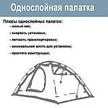 Палатка туристична 2-х місцева для кемпінгу риболовлі природи і відпочинку 205 х 145 х 100 см BESTWAY 68084, фото 10