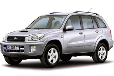Toyota Rav 4 2001-2005 гг.