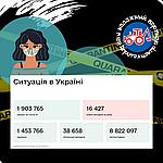 Локдаун в Киеве продлили до 30 апреля