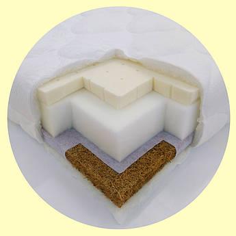 Класік (11 см) 120*60. З кокосом і латексом. Дитячий матрац в ліжечко для новонароджених ортопедичний