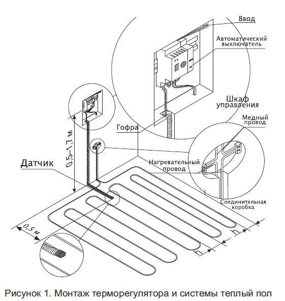 Монтаж терморегулятора и системы «тёплый пол»