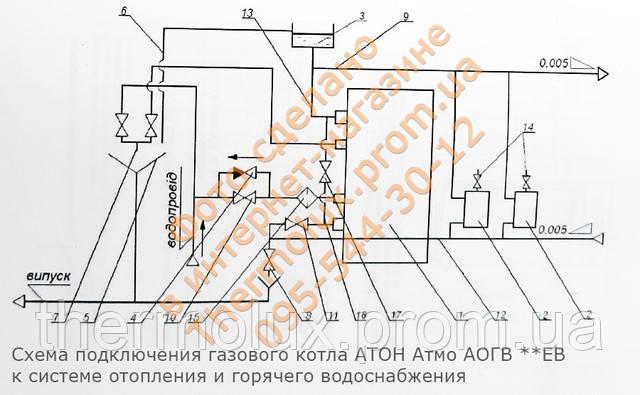 Схема подключения котла АТОН Атмо 16 кВт