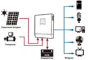 Литий-ионный аккумулятор LP LiFePo-4 24 V - 202 Ah (BMS 60A) в пластиковом корпусе для ИБП, фото 2