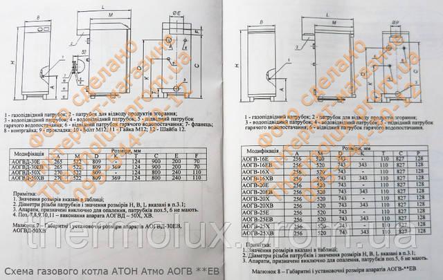 Схема габаритных размеров газового котла АТОН Атмо 26 кВт