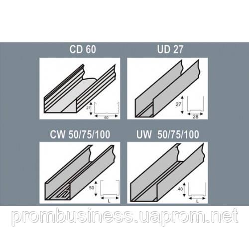 Профиль для ГКЛ СW-50 0,55 (3м, 4м)