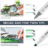 Набір скетч маркери для малювання 120 штук, США - Ohuhu 120 Colors Dual Tips Alcohol Art Markers Fine & Chisel, фото 10