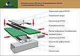 Алюмінієвий профіль притискна кришка АПК-40 (бронзовий, анодований) з ущільнювачем, фото 2