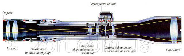 http://maksim-gun.nethouse.ru/static/img/0000/0002/5209/25209259.je1wbvtyyh.W665.jpg