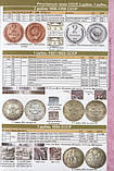 Каталог-цінник монет СРСР і Росії 1918-2020 рр., фото 4