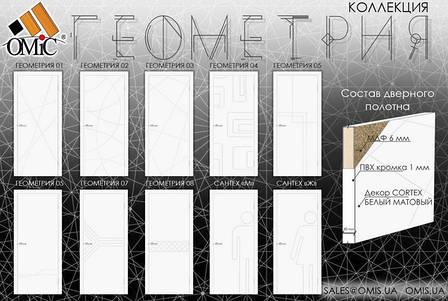 Двери межкомнатные ОМиС коллекция Геометрия