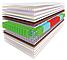 Матрас с мультизонным независимым пружинным блоком DESERT / ДЕЗЕРТ  Naturelle, фото 2