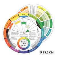 Цветовой круг двухсторонний картонный, 23,5см