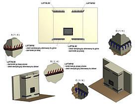 Вентиляционная решетка для камина KRATKI люфт угловая правая 547х766х90 мм графитовая, фото 3