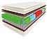 Матрас с мультизонным независимым пружинным блоком SKY / СКАЙ Naturelle, фото 3