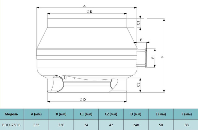 Габариты канального вентилятора Bahcivan BDTX 250 В. Купить в Украине