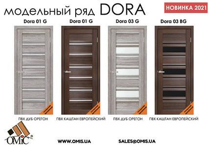 Двері міжкімнатні ОМиС колекції Dora