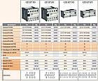 Контакторы силовые миниатюрные CEC 09.10 24V DC, фото 2