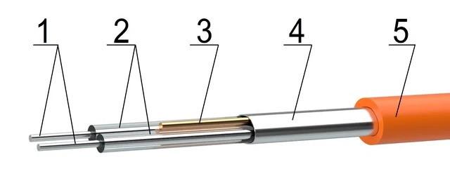характеристика кабелю Woks-18