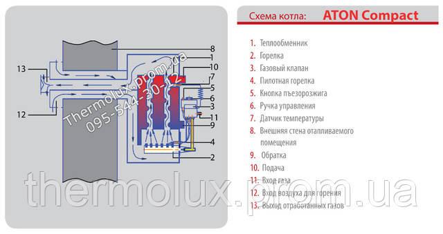 Принцип работы настенного газового котла АТОН Компакт 16 кВт