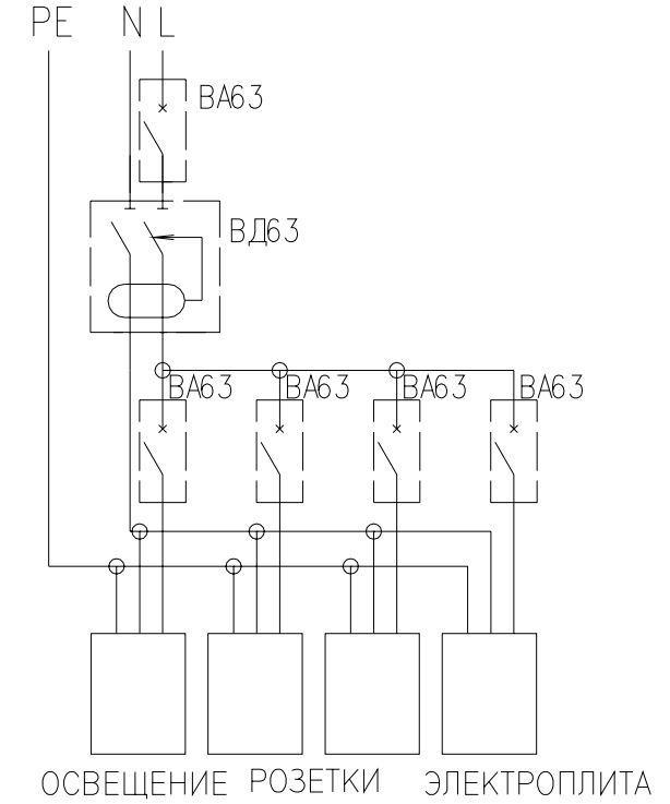 підключення пзв 63a 300ma