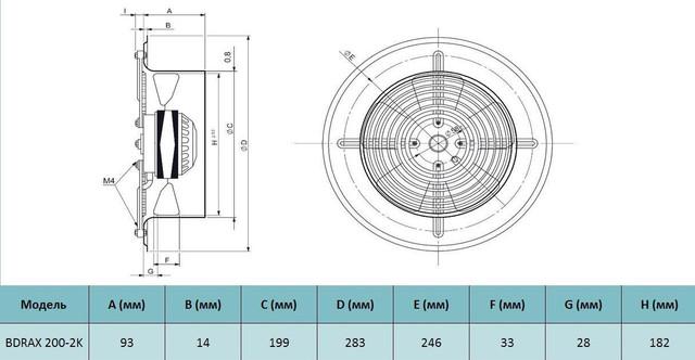 Габариты осевого вентилятора Bahcivan BDRAX 200. Купить в Украине.