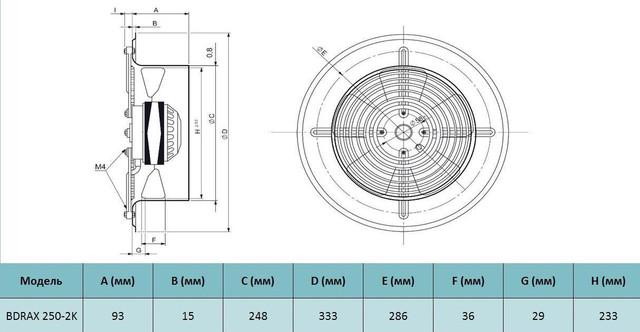 Габариты осевого вентилятора Bahcivan BDRAX 250. Купить в Украине.