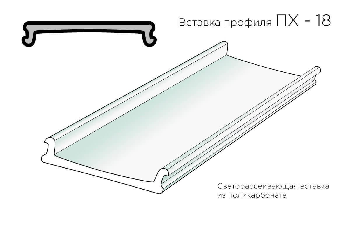 Вставка ALTEZA для натяжних стель - Вставка ПХ-18 (2м. п.)