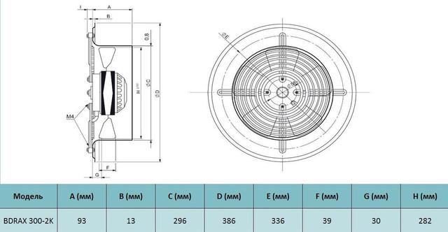 Габариты осевого вентилятора Bahcivan BDRAX 300. Купить в Украине.
