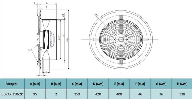 Габариты осевого вентилятора Bahcivan BDRAX 350. Купить в Украине.