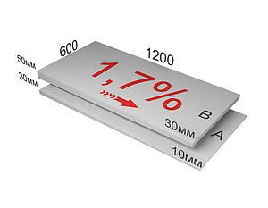 XPS CARBON SLOPE 1,7% элемент B Утеплитель клиновидный Карбон экструдированный пенополистирол