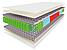 Матрас с мультизонным независимым пружинным блоком WIND / ВИНД  Naturelle, фото 2
