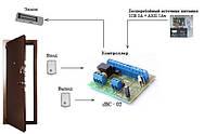 Готовый комплект автономного контроля доступа для офиса