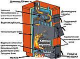 Котлы на дровах САН Эко мощностью 17 кВт, фото 10