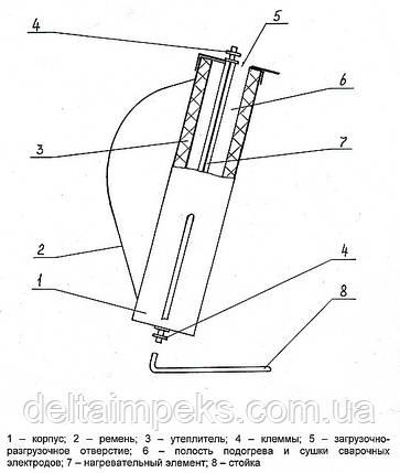 Термопенал для электродов, фото 2
