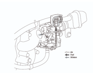 Yamaha F15 CMHS мотор