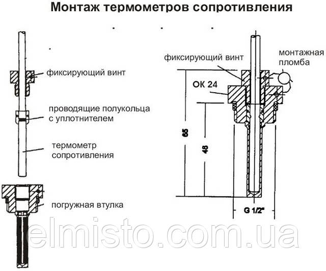 Монтаж термопар теплолічильника SENSUS PolluCom EX