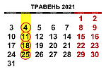 График обжарки кофе КНБК Май 2021