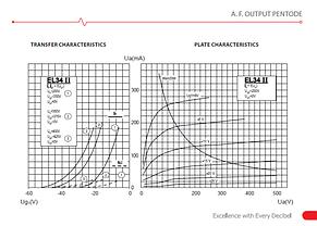 Лампа для гітарного підсилювача JJ ELECTRONIC EL34 II (Підібрана 4-ка) Для підсилювачів потужності, фото 3