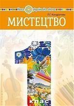 1 клас НУШ. Мистецтво. Підручник (Кондратова Людмила Григорівна), Богдан