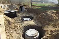 Копка канализационных колодцев бетонными кольцамии