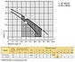 Свердловинний насос Rudes 4S 1,1-50-0,5 глибинний насос напір 98м, 570 Вт, кабель 10м, фото 2