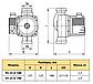 Циркуляционный насос Rudes RS 25-4-180 для обеспечения циркуляции теплоносителя, фото 3