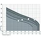 Центробежный насос Насосы + JET 100X бытовой насос для полива и повышения давления, напор на 53м, фото 4