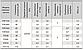 Погружной насос для фонтанів Sprut FST 55 напір 2,3 м, подача 2,3 м3/год, потужність 55 Вт, фото 3
