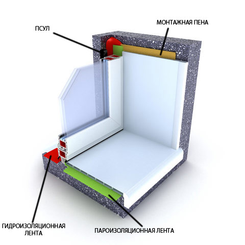 Пароизоляционная оконная лента, внутренняя
