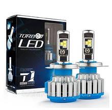 LED лампы автомобильные. Переходники, рамки, линзы.