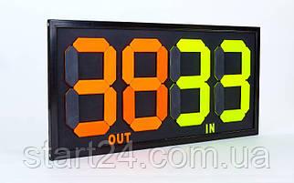 Табло замены игроков С-2912-00-00 (2x2, металл, пластик, р-р 83x38см, двухсторонее, универсальное)
