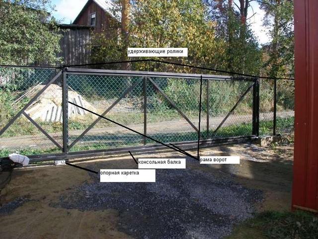 Ворота откатные, зашивка сетка рабица